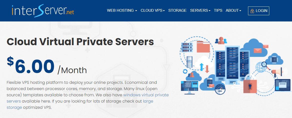 InterServer大硬盘VPS推荐 - 1TB存储只需6美元