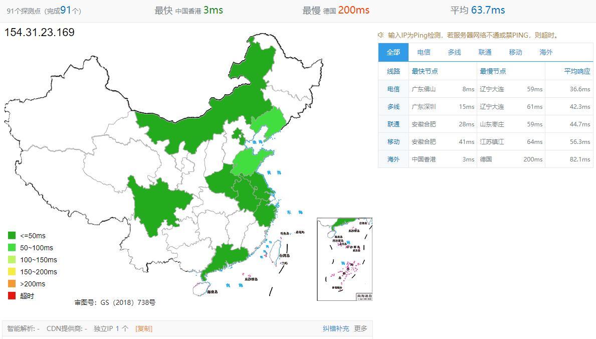 90IDC 香港VPS全国Ping延迟测试