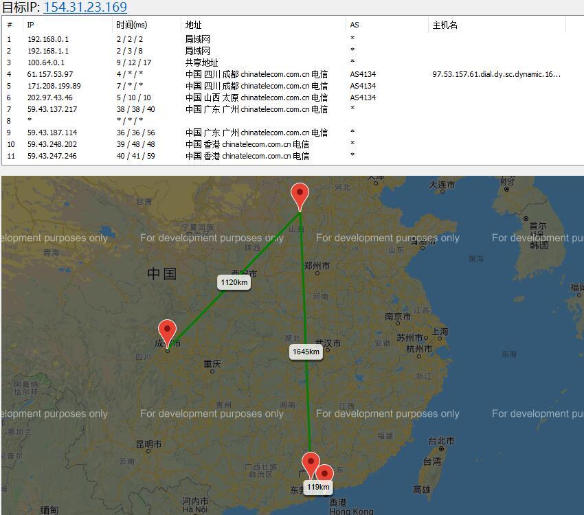 90IDC 香港VPS路由测试