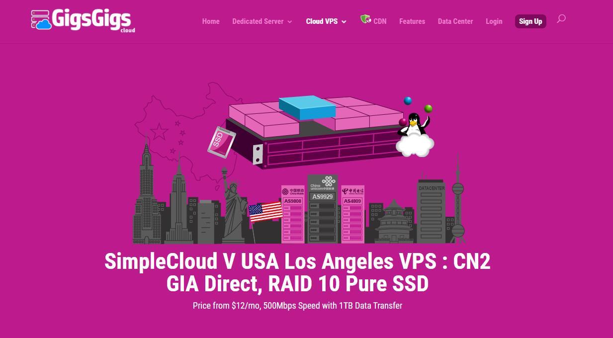 GigsGigs CN2美国VPS 14天免费试用