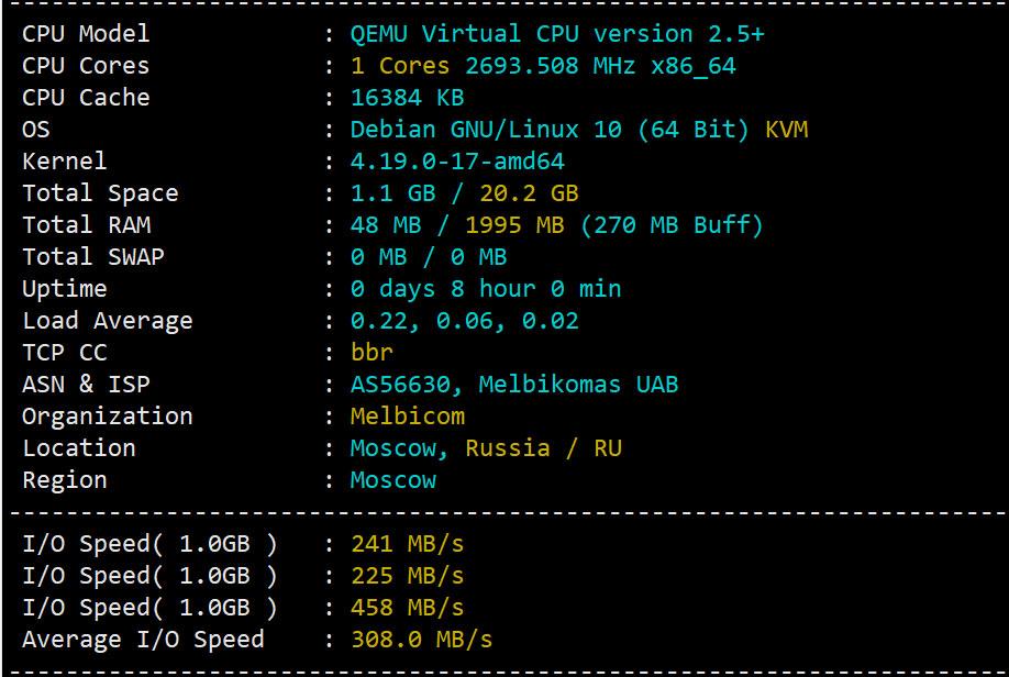 Melbicom俄罗斯VPS性能测试