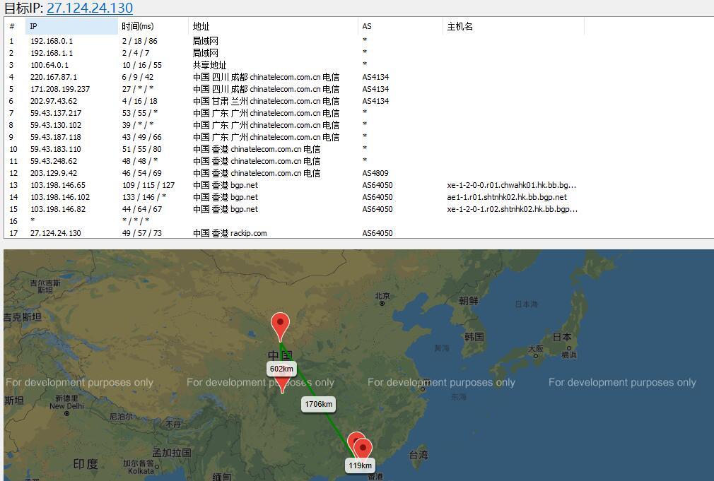 10gbiz香港VPS路由线路