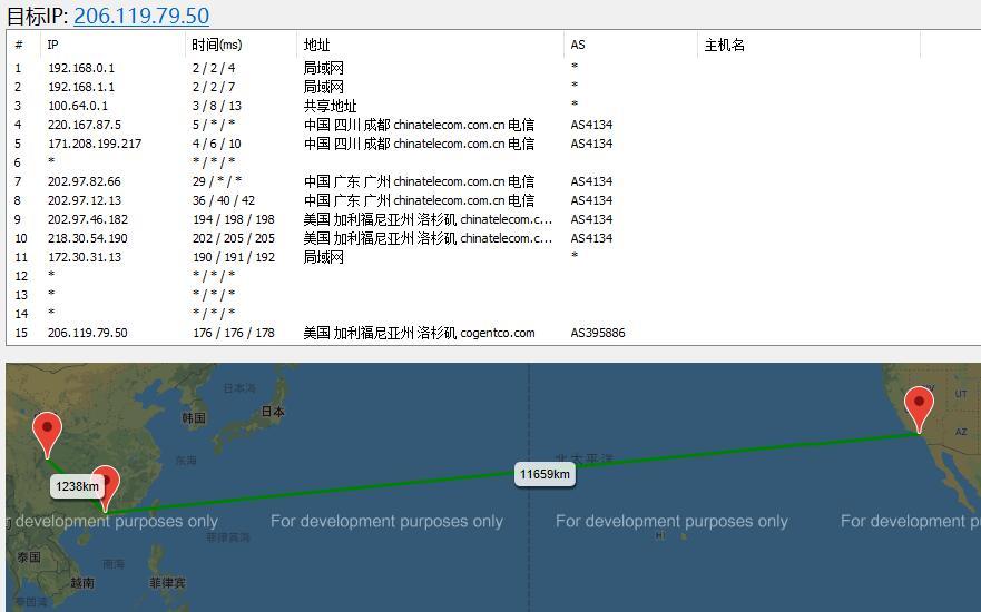 快云科技CUVIP线路美国VPS路由线路