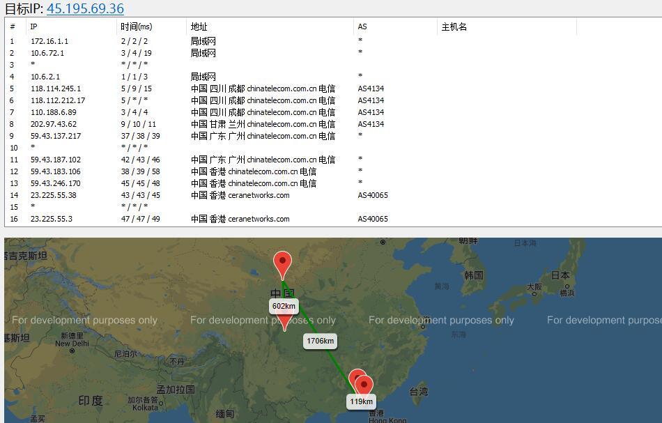 A400互联香港VPS路由线路效果图