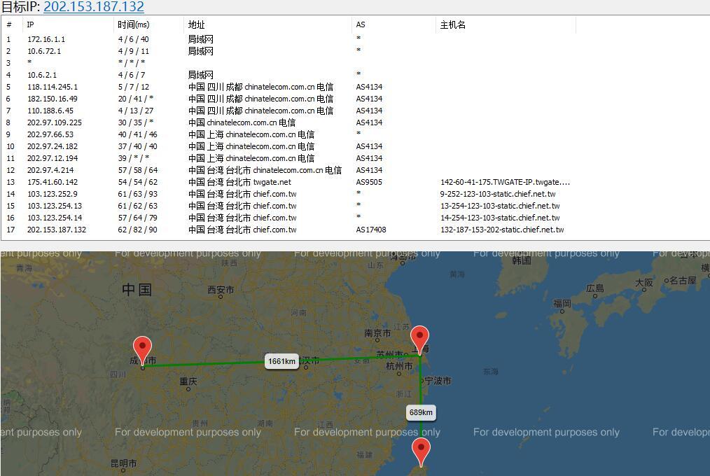 酷番云台湾VPS去程路由测试