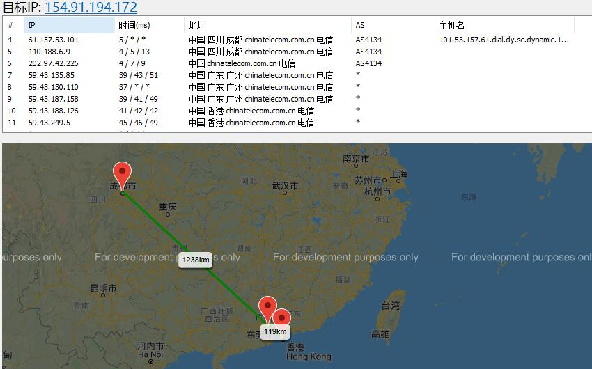 ZJI 香港高防服务器路由线路测试