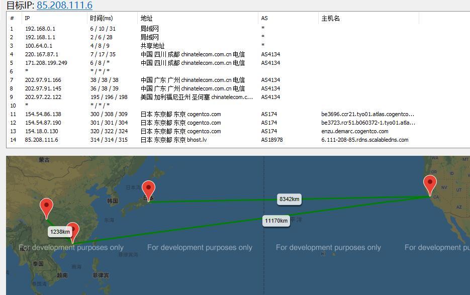 BudgetVM日本VPS路由线路效果图
