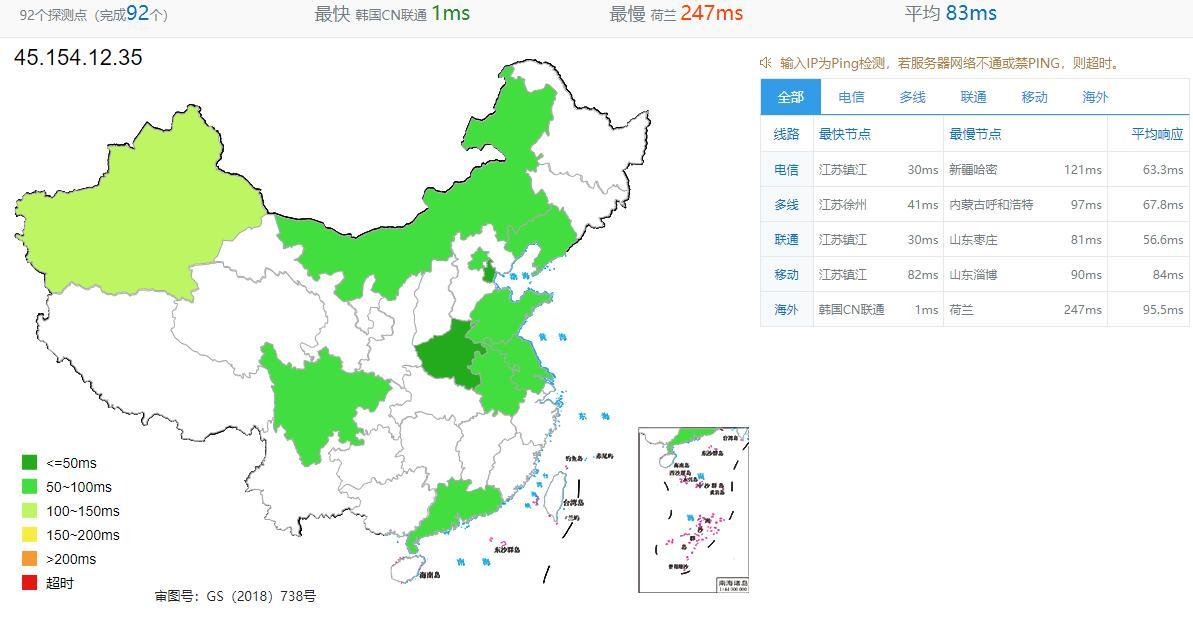 V5.NET韩国独立服务器全国Ping效果测试