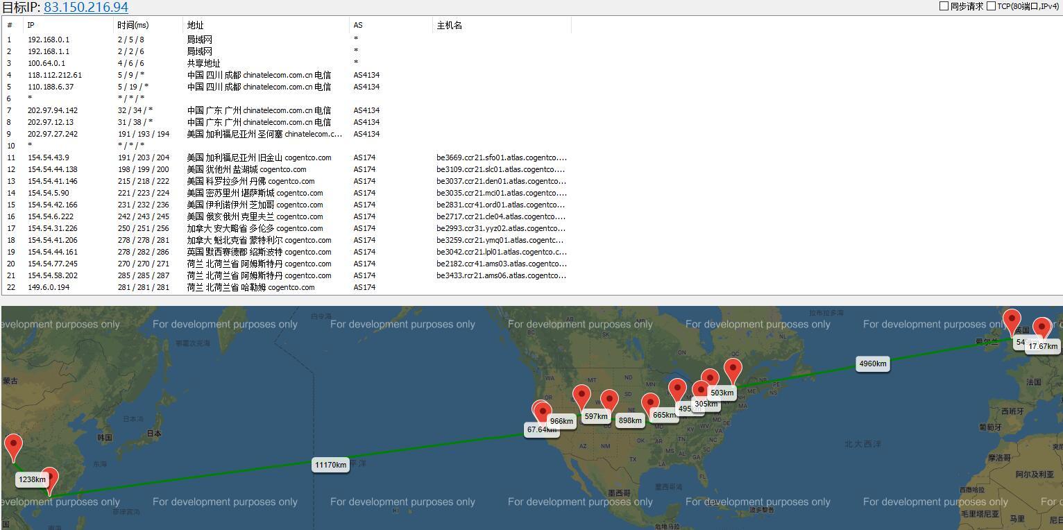 Clouveo荷兰VPS路由测试
