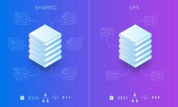 VPS主机相比虚拟主机有什么优势