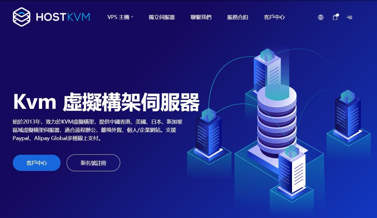 HostKVM 官网图片
