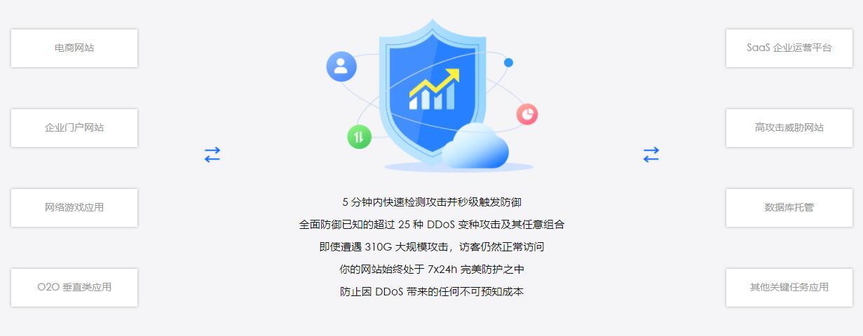 快云科技主机产品介绍
